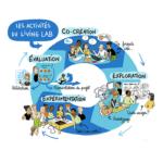 Participation de ASAP au premier séminaire de co-construction du Living lab Algopo